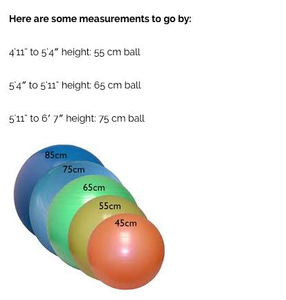 Choosing A Stability Ball